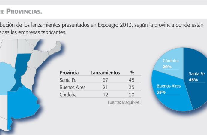 Santa Fe lideró los lanzamientos en Expoagro
