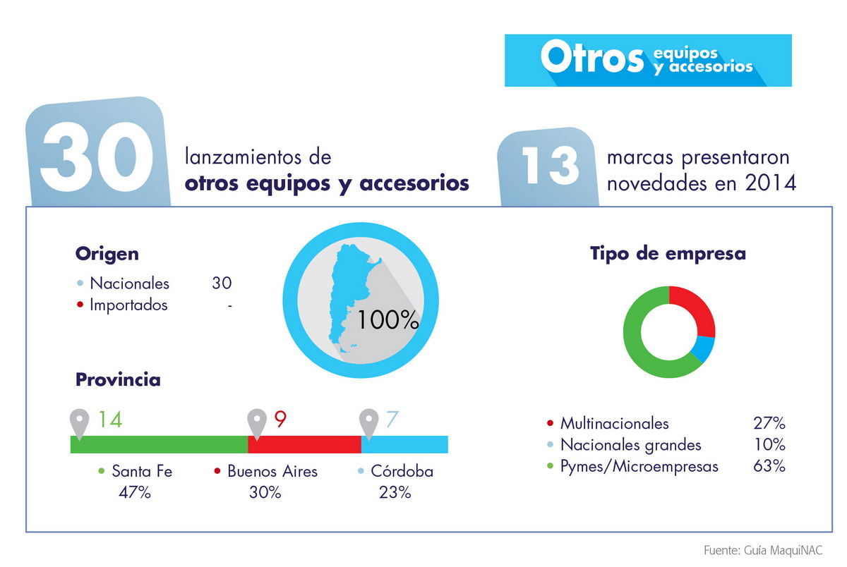 Precision 2014 Graficos