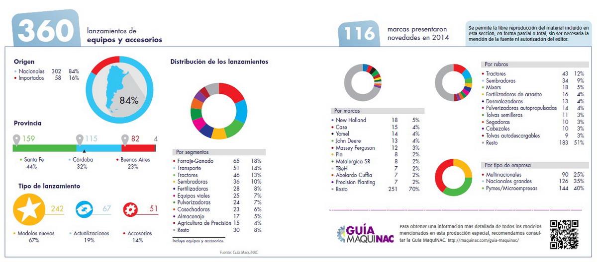 Premios MaquiNAC 2014 - Apertura Info