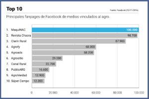 maquinac-fb-100k-grafico